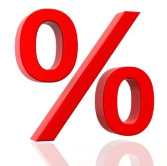 Personal Finance Interest Rates