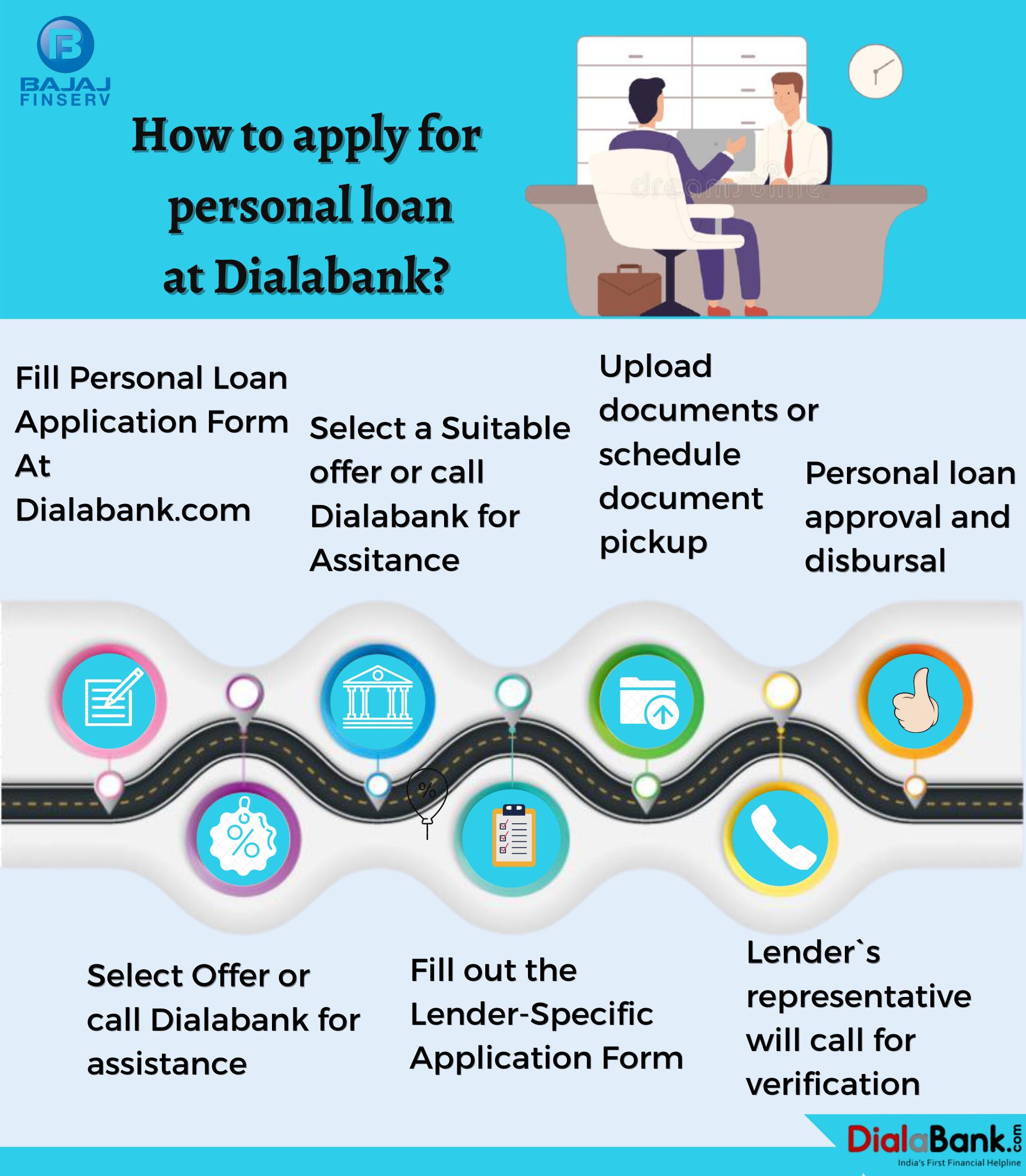 Bajaj Finance Personal Loan Interest Rate 9 99 Instant Approval
