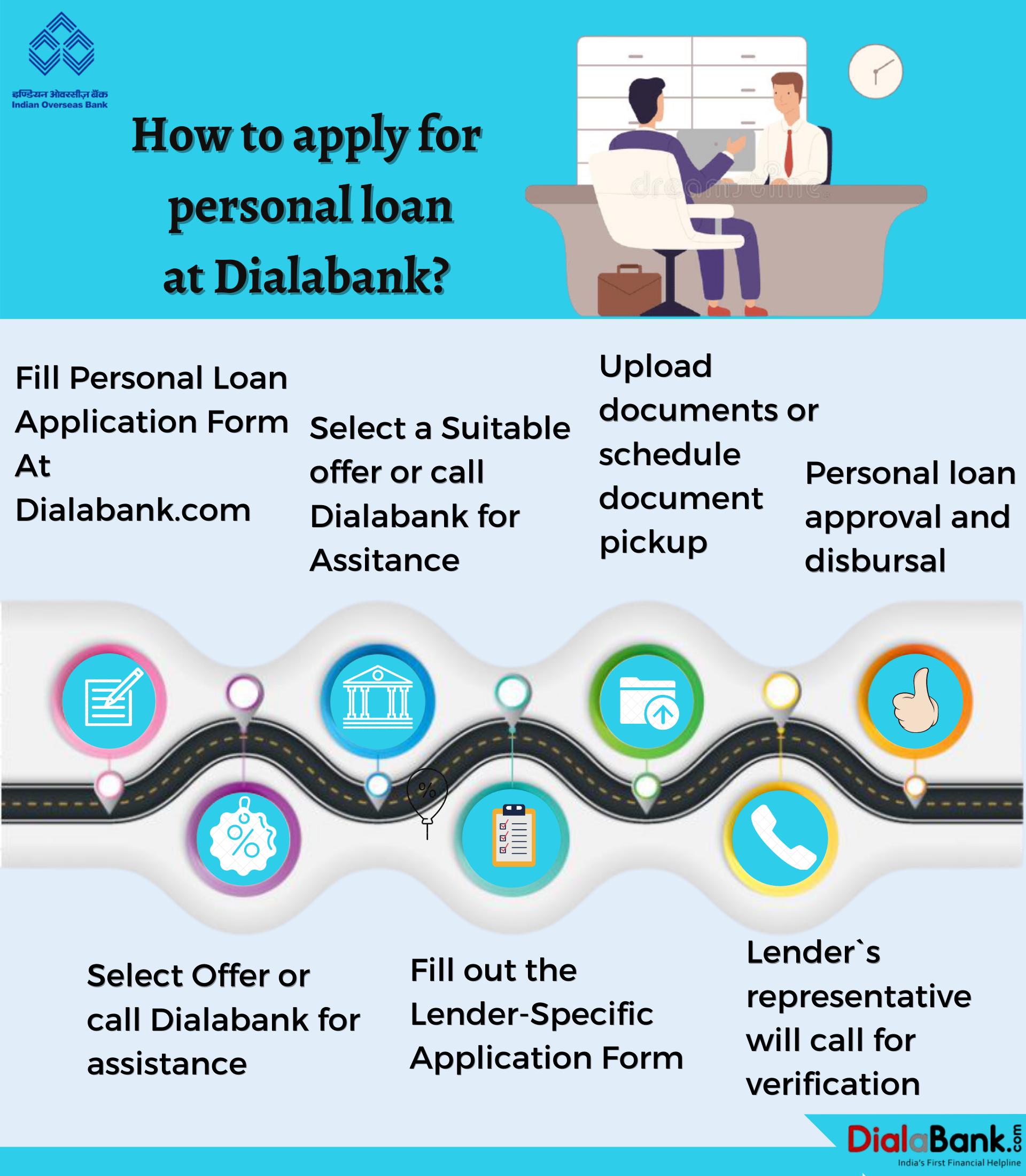 Indian Overseas Bank Personal Loan