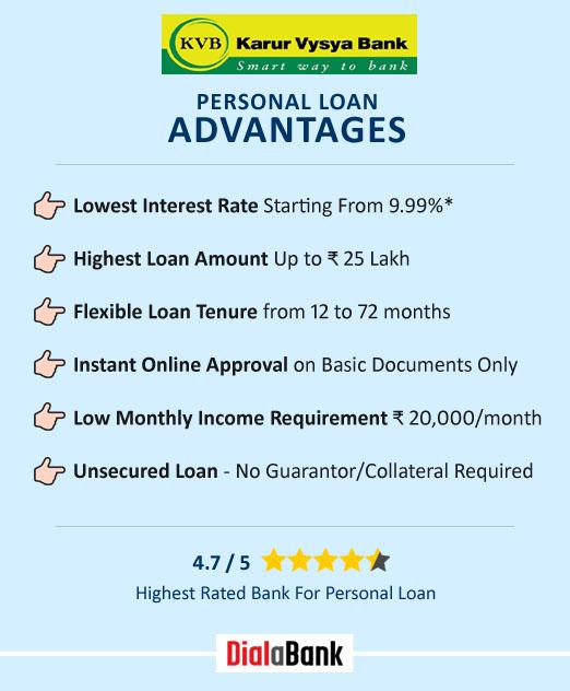 Karur Vysya Bank Personal Loan