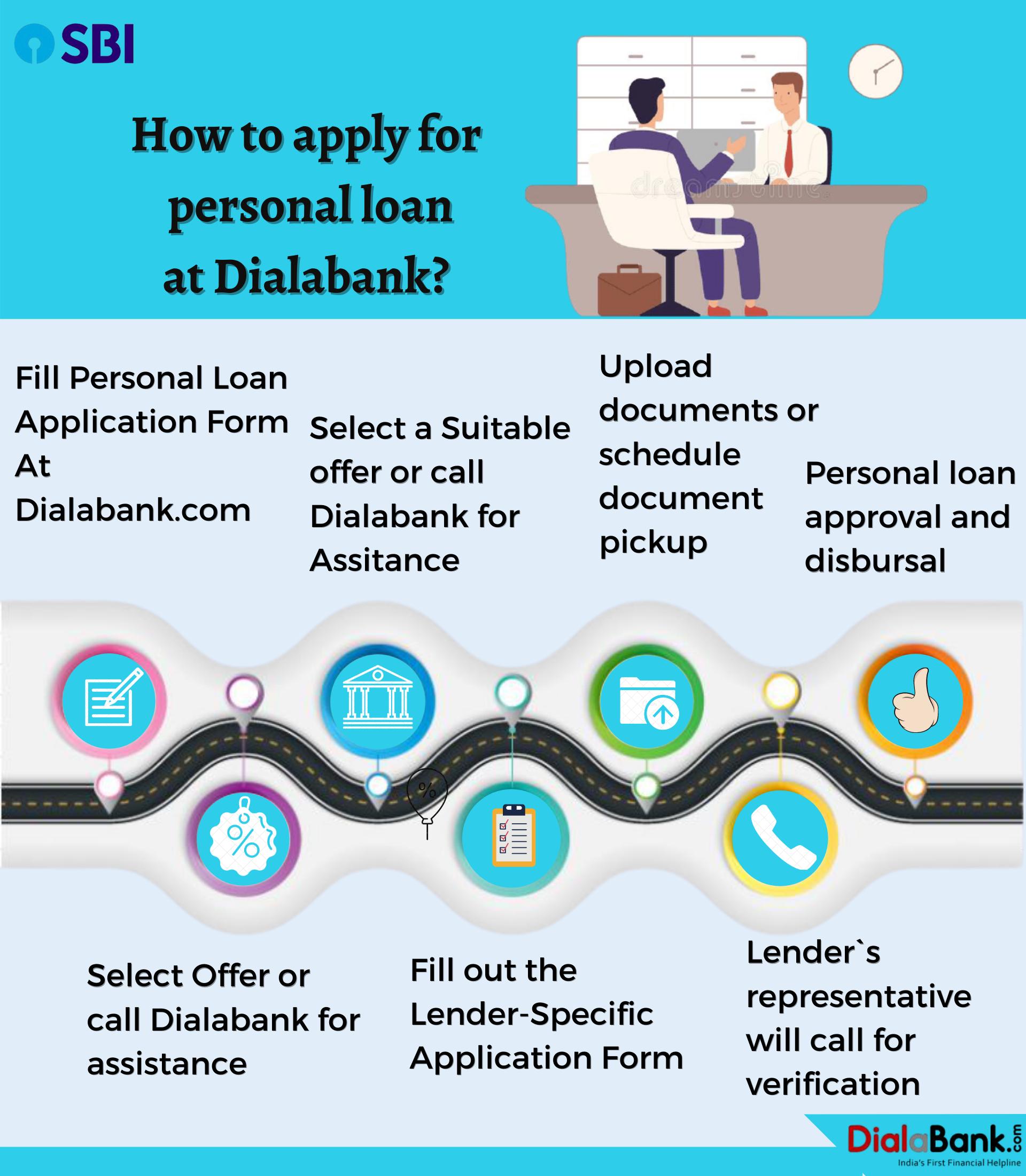 SBI Personal Loan