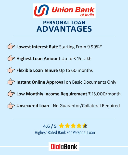 Union Bank of India Personal Loan