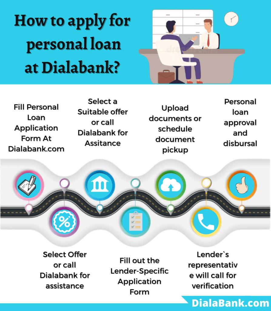 dcb personal loan