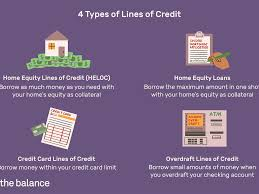 Which is better among Credit Card, Personal Loan, and Credit Line?