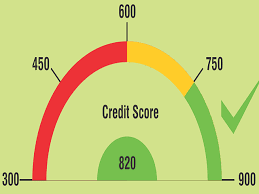 Factors used for Calculating CIBIL Score