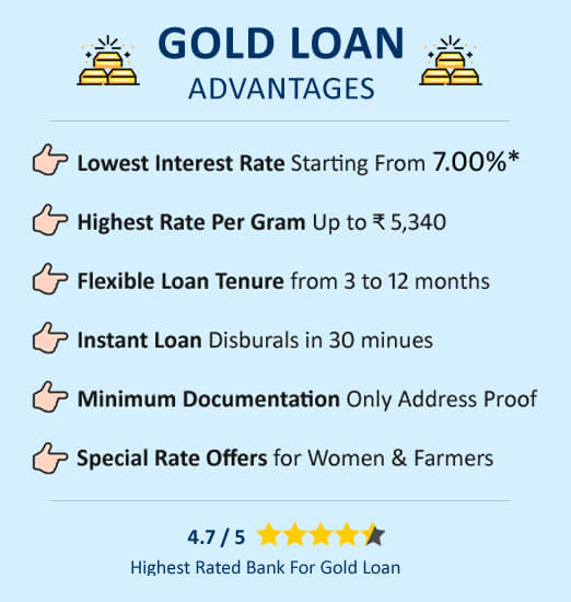 Canara Bank Gold Loan