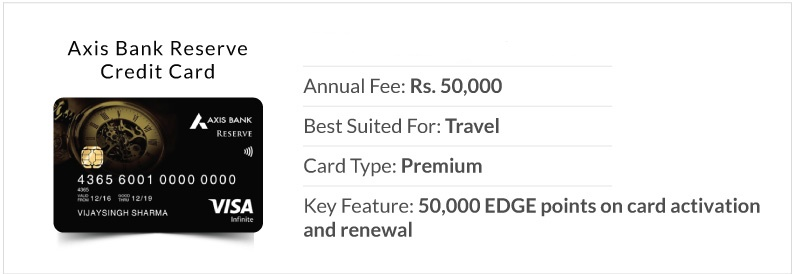 Axis Bank Credit Cards