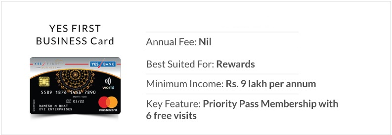 Yes Bank Credit Cards