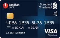 Bandhan Bank plus Credit Card