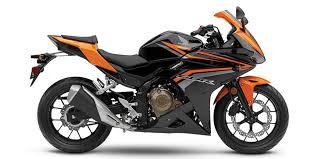 Honda CBR300R Loan