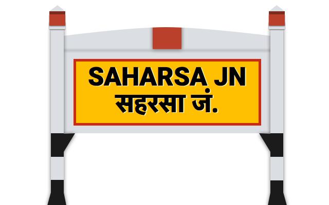 Credit Card Saharsa