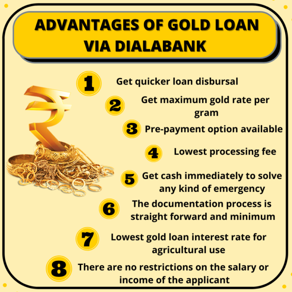 Advantages of South Indian Bank Gold Loan via Dialabank