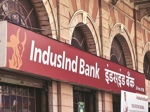 IndusInd bank Plot Loan