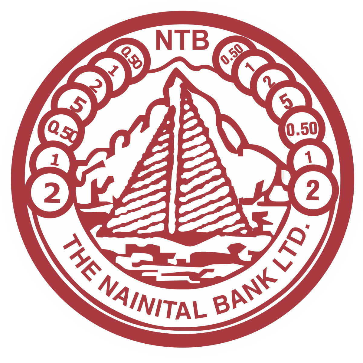 Nainital Bank plot loan