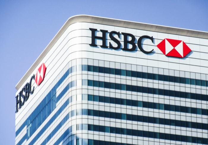 HSBC Plot Loan
