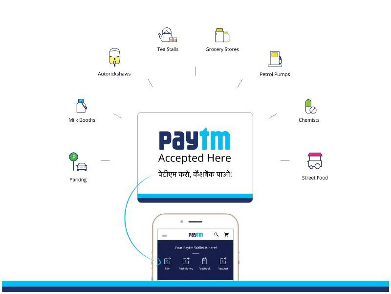 Paytm launches new 'Postpaid Mini' service