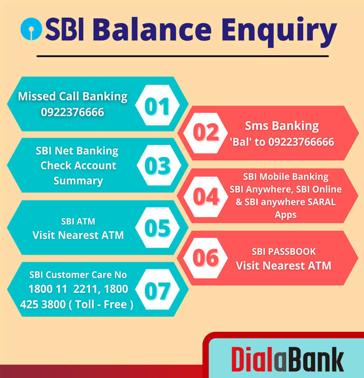 sbi balance enquiry